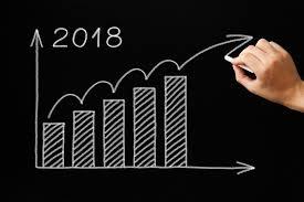 video marketing 2018