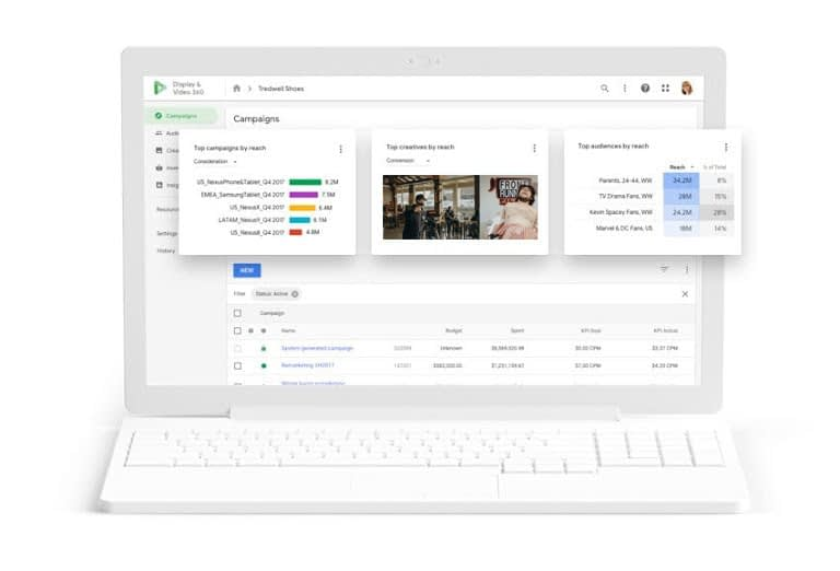 Google Display 360